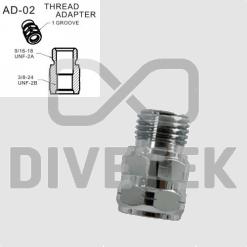 Converter AD-02